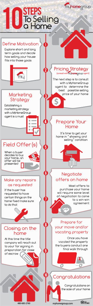 infographic-selling-final-580